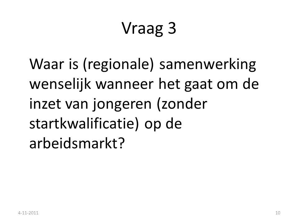 Vraag 3 Waar is (regionale) samenwerking wenselijk wanneer het gaat om de inzet van jongeren (zonder startkwalificatie) op de arbeidsmarkt? 4-11-20111