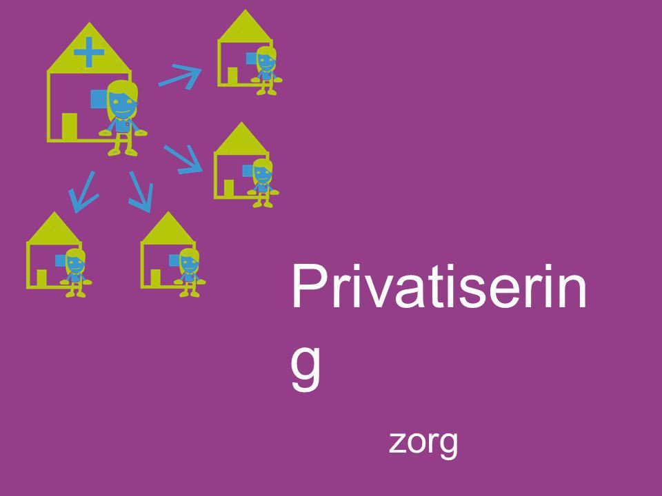 Privatiserin g zorg