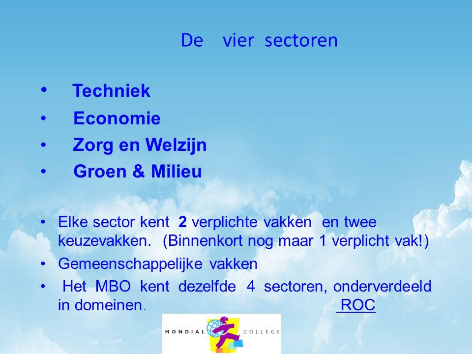 De vier sectoren Techniek Economie Zorg en Welzijn Groen & Milieu Elke sector kent 2 verplichte vakken en twee keuzevakken. (Binnenkort nog maar 1 ver