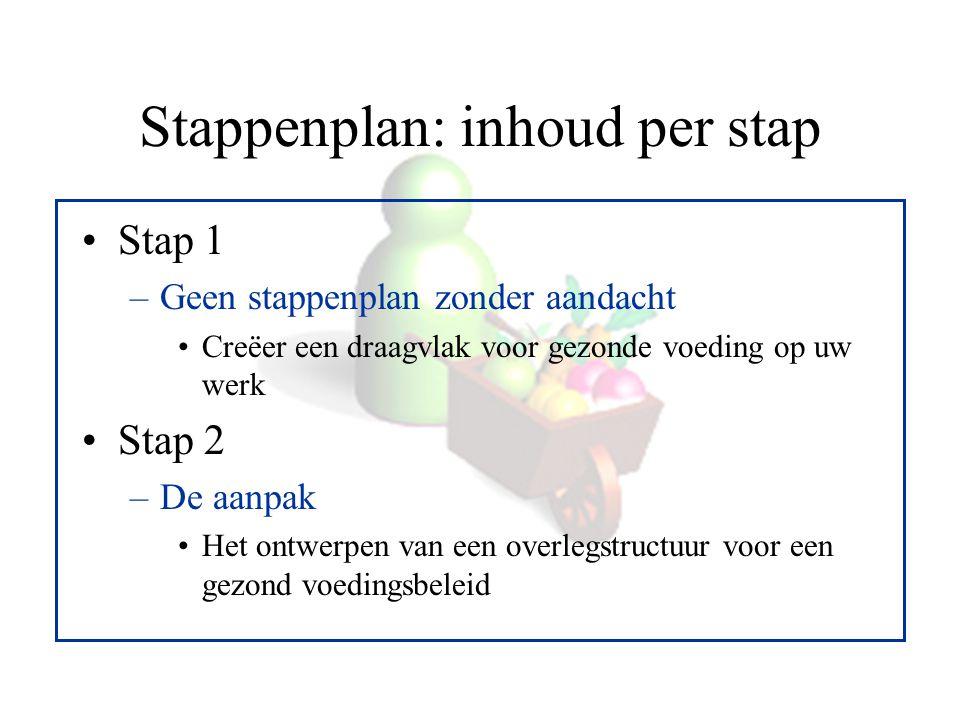 Stappenplan: inhoud per stap Stap 1 –Geen stappenplan zonder aandacht Creëer een draagvlak voor gezonde voeding op uw werk Stap 2 –De aanpak Het ontwe