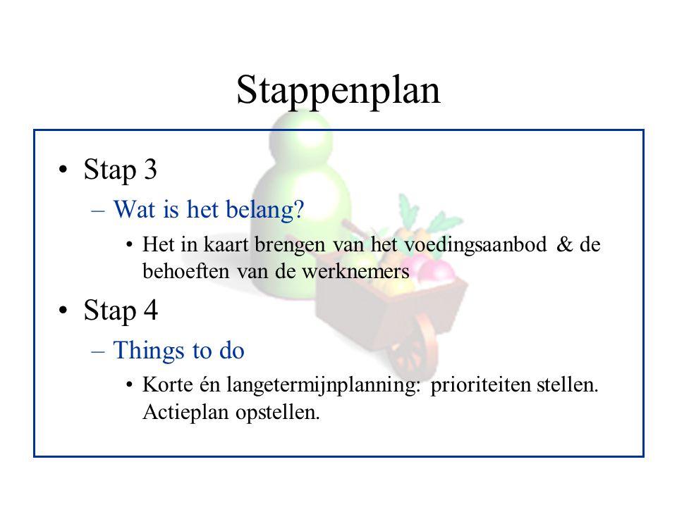 Stappenplan Stap 3 –Wat is het belang? Het in kaart brengen van het voedingsaanbod & de behoeften van de werknemers Stap 4 –Things to do Korte én lang