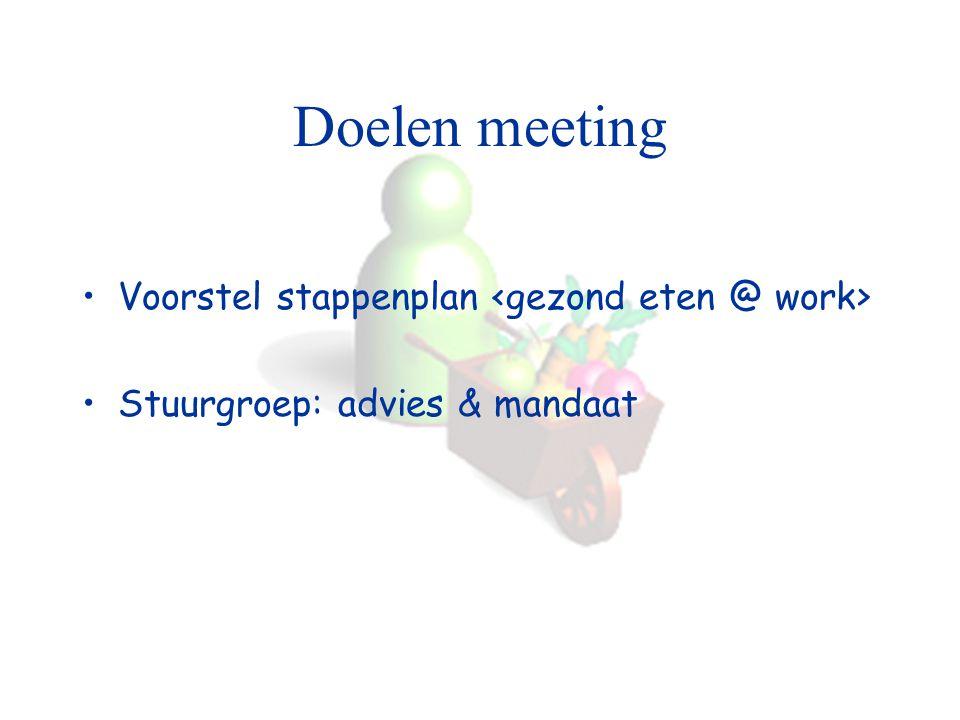 Doelen meeting Voorstel stappenplan Stuurgroep: advies & mandaat