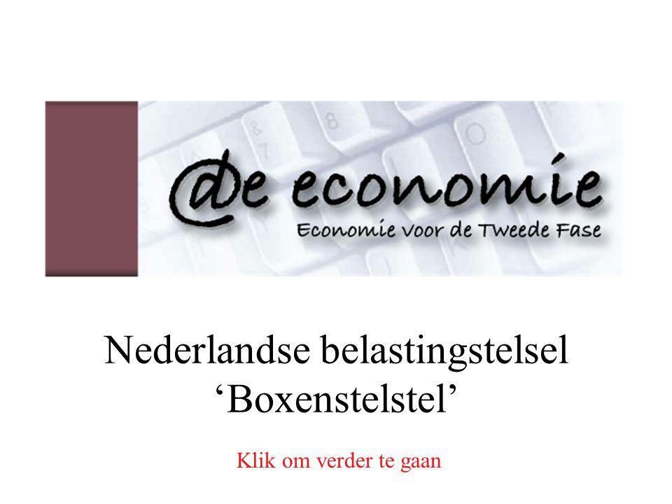 Nederlandse belastingstelsel 'Boxenstelstel' Klik om verder te gaan
