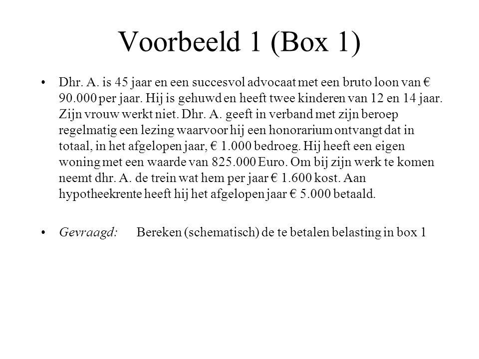 Voorbeeld 1 (Box 1) Dhr. A. is 45 jaar en een succesvol advocaat met een bruto loon van € 90.000 per jaar. Hij is gehuwd en heeft twee kinderen van 12