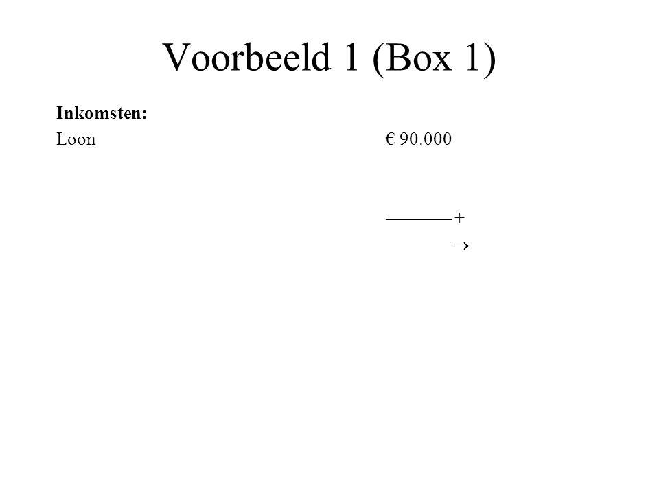 Voorbeeld 1 (Box 1) Inkomsten: Loon€ 90.000 ––––––– + 