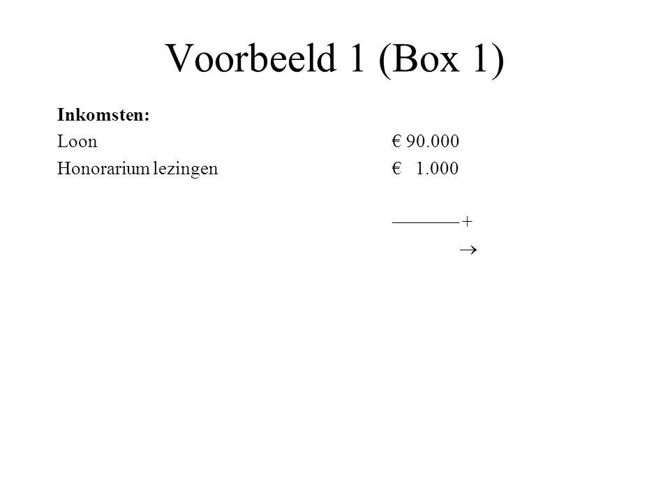 Voorbeeld 1 (Box 1) Inkomsten: Loon€ 90.000 Honorarium lezingen€ 1.000 ––––––– + 