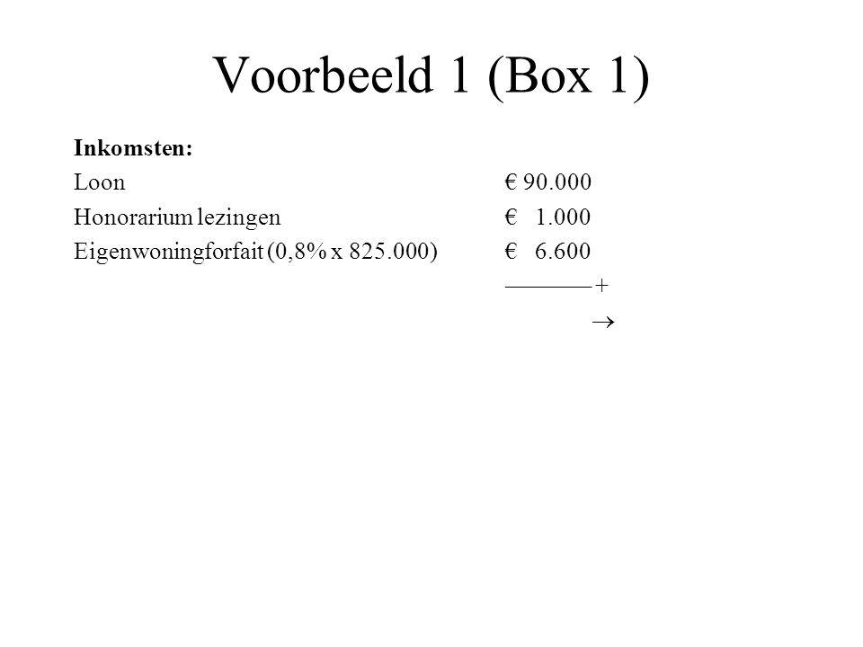 Voorbeeld 1 (Box 1) Inkomsten: Loon€ 90.000 Honorarium lezingen€ 1.000 Eigenwoningforfait (0,8% x 825.000)€ 6.600 ––––––– + 