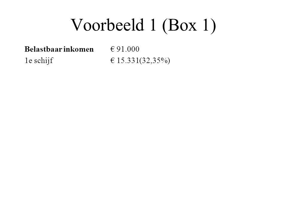 Voorbeeld 1 (Box 1) Belastbaar inkomen€ 91.000 1e schijf€ 15.331(32,35%)