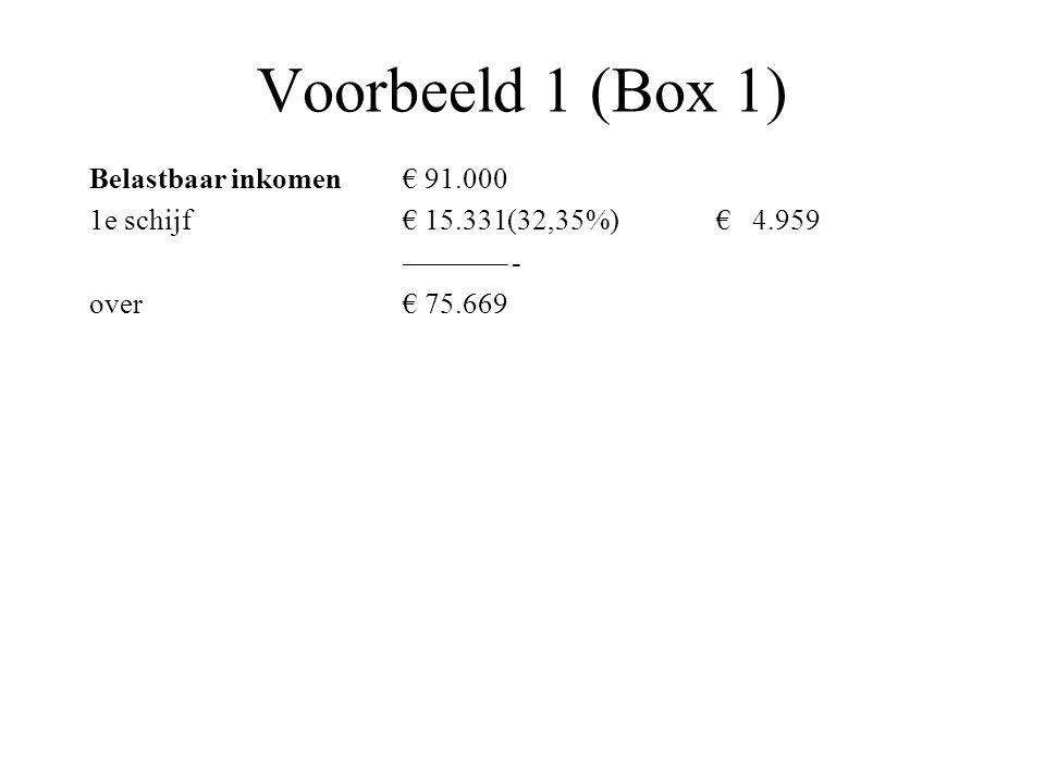 Voorbeeld 1 (Box 1) Belastbaar inkomen€ 91.000 1e schijf€ 15.331(32,35%)€ 4.959 ––––––– - over€ 75.669