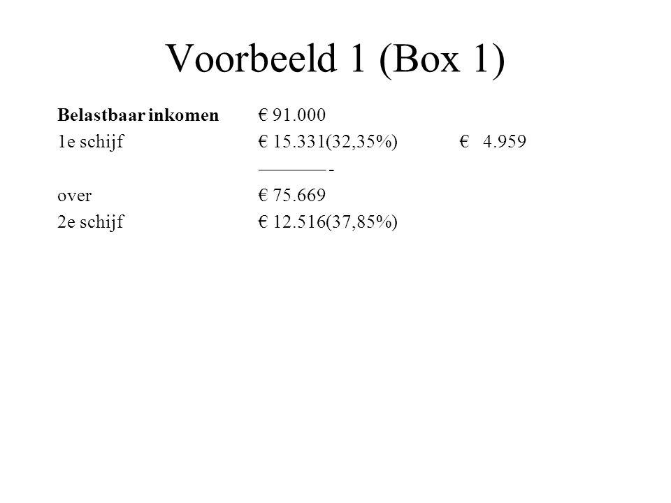 Voorbeeld 1 (Box 1) Belastbaar inkomen€ 91.000 1e schijf€ 15.331(32,35%)€ 4.959 ––––––– - over€ 75.669 2e schijf€ 12.516(37,85%)