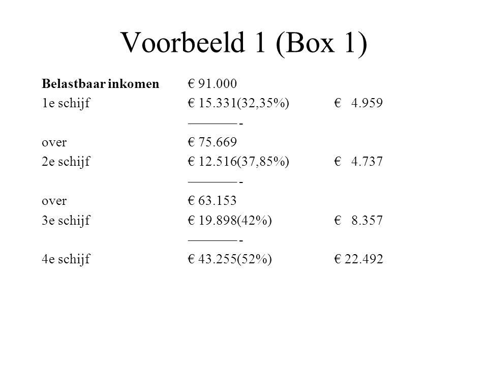 Voorbeeld 1 (Box 1) Belastbaar inkomen€ 91.000 1e schijf€ 15.331(32,35%)€ 4.959 ––––––– - over€ 75.669 2e schijf€ 12.516(37,85%)€ 4.737 ––––––– - over