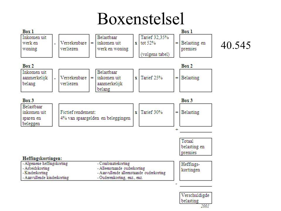 Boxenstelsel 40.545