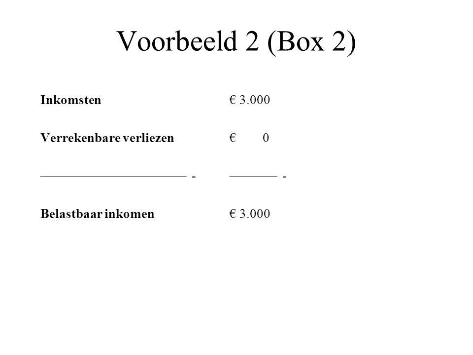 Voorbeeld 2 (Box 2) Inkomsten€ 3.000 Verrekenbare verliezen€ 0 –––––––––––––––––––––– -––––––– - Belastbaar inkomen € 3.000