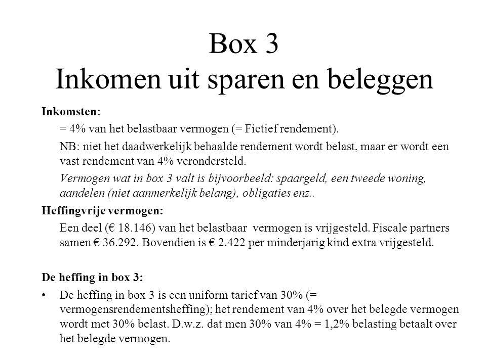 Box 3 Inkomen uit sparen en beleggen Inkomsten: = 4% van het belastbaar vermogen (= Fictief rendement). NB: niet het daadwerkelijk behaalde rendement