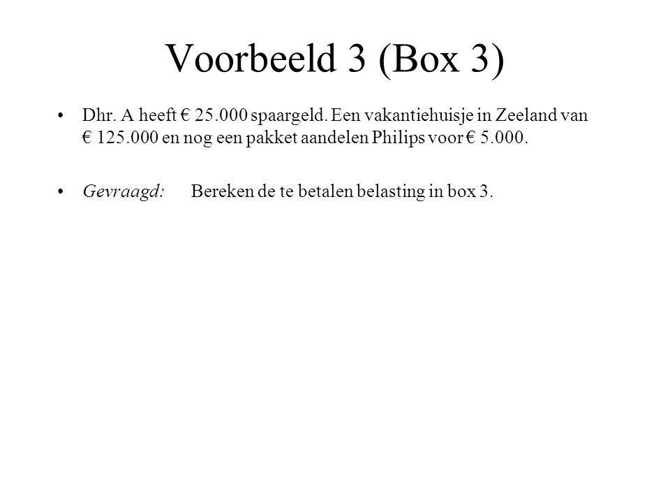 Voorbeeld 3 (Box 3) Dhr. A heeft € 25.000 spaargeld. Een vakantiehuisje in Zeeland van € 125.000 en nog een pakket aandelen Philips voor € 5.000. Gevr