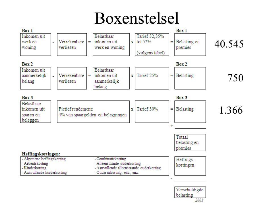 Boxenstelsel 40.545 750 1.366