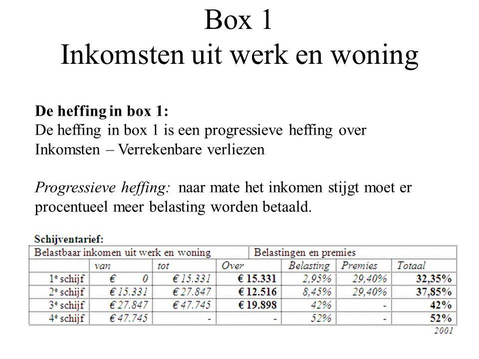 Box 1 Inkomsten uit werk en woning De heffing in box 1: De heffing in box 1 is een progressieve heffing over Inkomsten – Verrekenbare verliezen Progre
