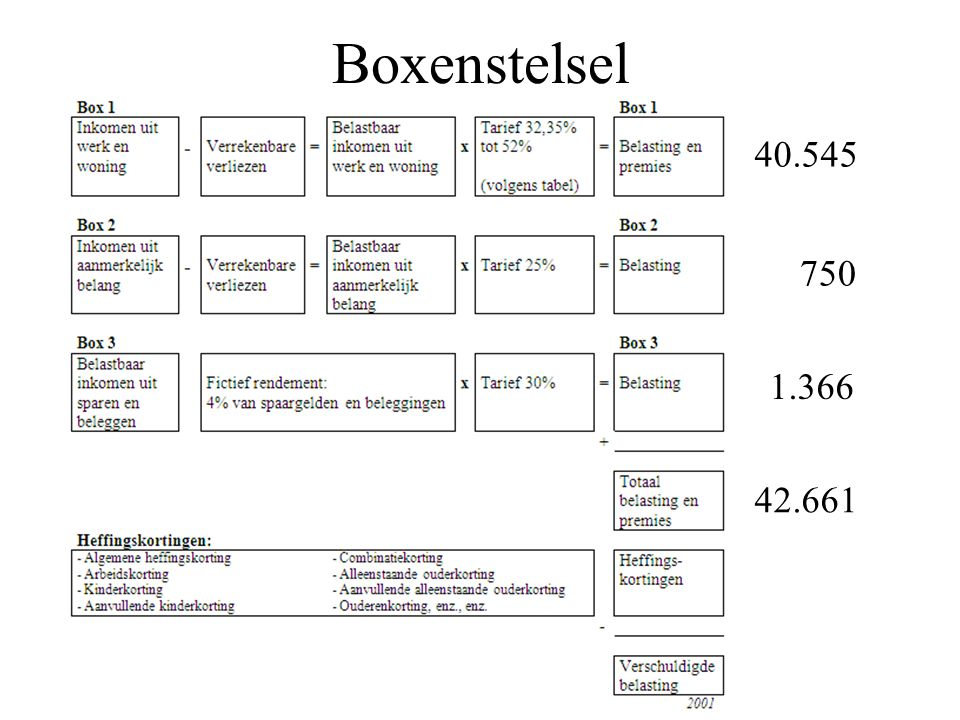 Boxenstelsel 40.545 750 1.366 42.661