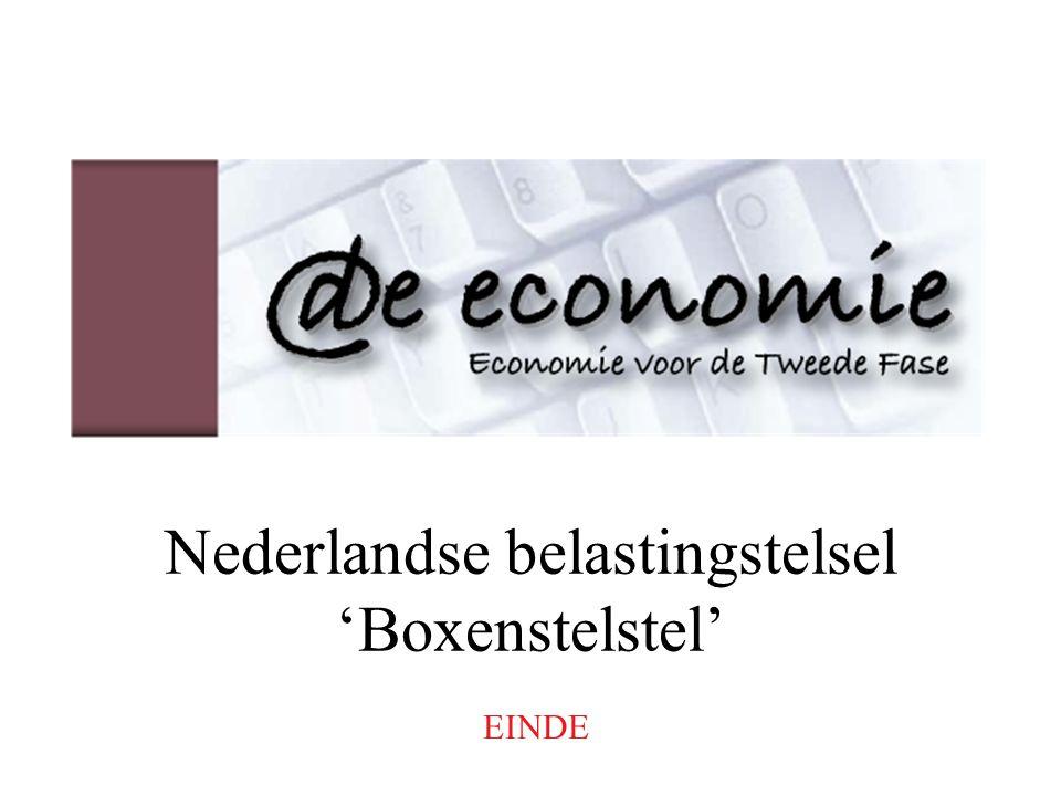 Nederlandse belastingstelsel 'Boxenstelstel' EINDE