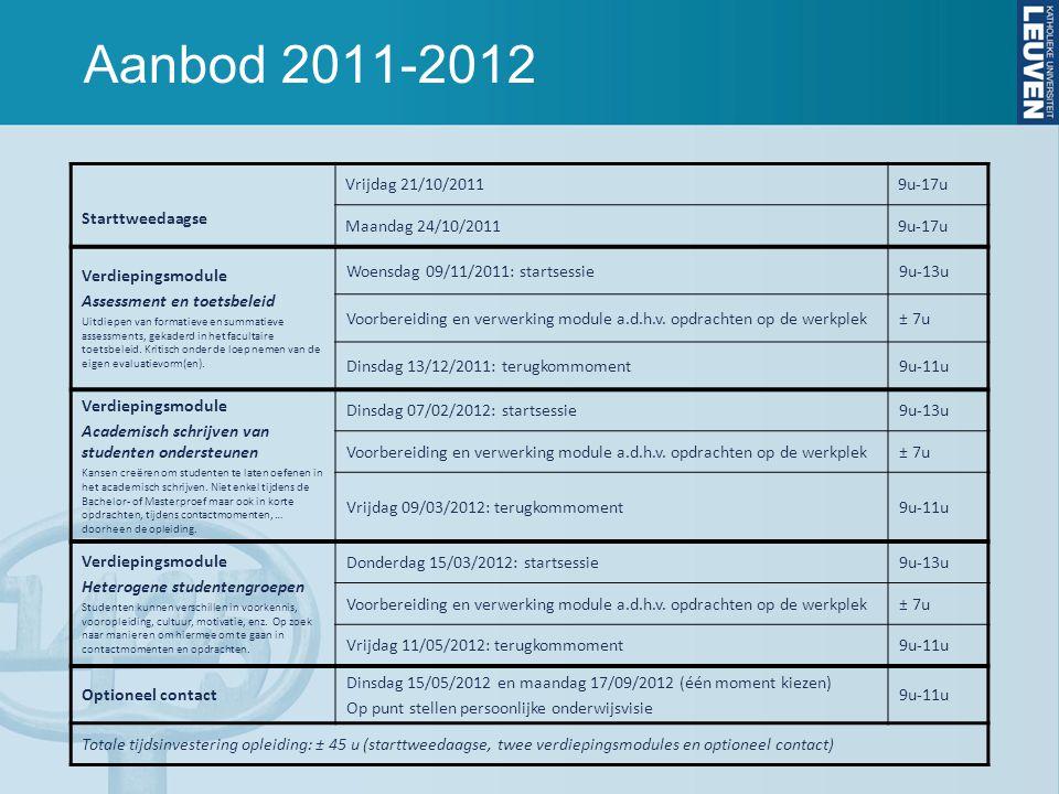Aanbod 2011-2012 Starttweedaagse Vrijdag 21/10/20119u-17u Maandag 24/10/20119u-17u Verdiepingsmodule Assessment en toetsbeleid Uitdiepen van formatieve en summatieve assessments, gekaderd in het facultaire toetsbeleid.