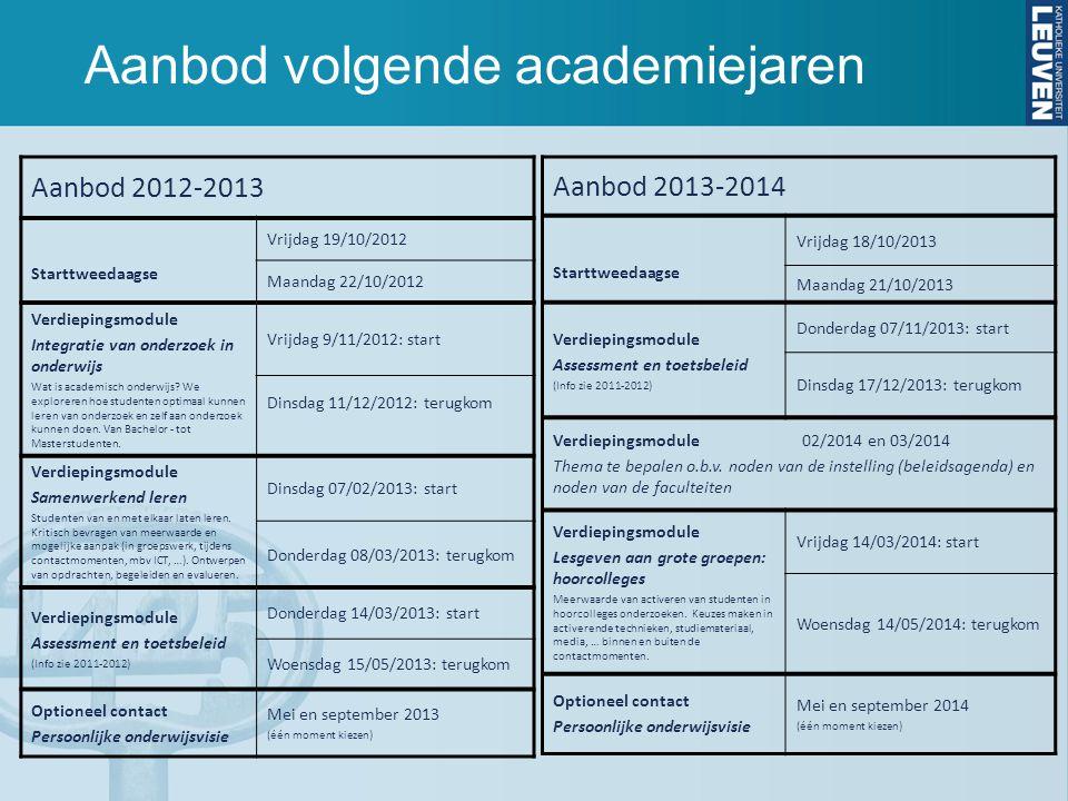 Aanbod volgende academiejaren Aanbod 2012-2013 Starttweedaagse Vrijdag 19/10/2012 Maandag 22/10/2012 Verdiepingsmodule Integratie van onderzoek in onderwijs Wat is academisch onderwijs.