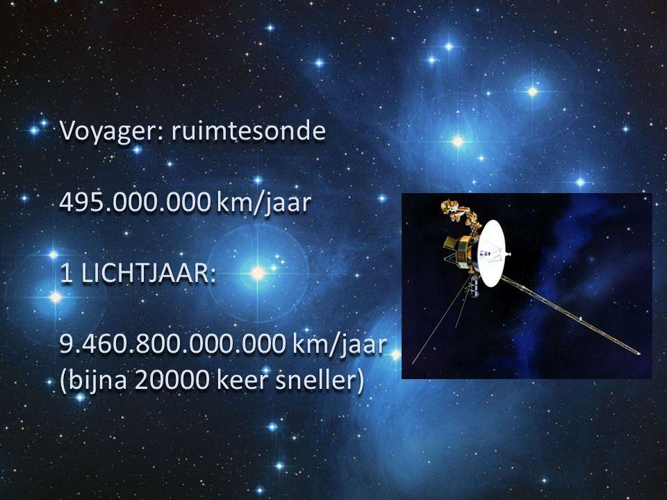 Voyager: ruimtesonde 495.000.000 km/jaar 1 LICHTJAAR: 9.460.800.000.000 km/jaar (bijna 20000 keer sneller) Voyager: ruimtesonde 495.000.000 km/jaar 1