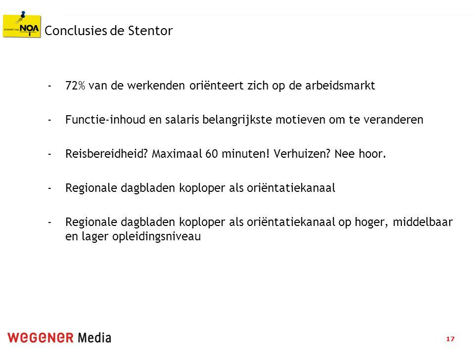 17 Conclusies de Stentor - 72% van de werkenden oriënteert zich op de arbeidsmarkt - Functie-inhoud en salaris belangrijkste motieven om te veranderen - Reisbereidheid.