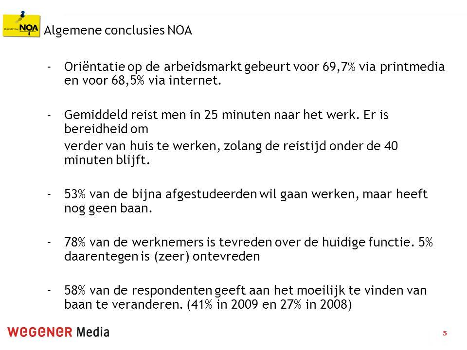 5 Algemene conclusies NOA - Oriëntatie op de arbeidsmarkt gebeurt voor 69,7% via printmedia en voor 68,5% via internet. - Gemiddeld reist men in 25 mi