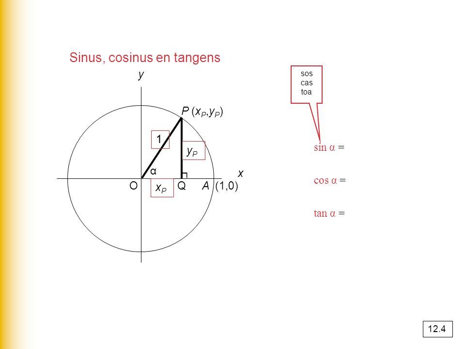 Sinus, cosinus en tangens O (1,0) y x A α P (x P,y P ) 1 sin α = = = y P cos α = = = x P tan α = = PQ OP y P 1 OQ OP x P 1 Q ∟ sos cas toa xPxP yPyP 1