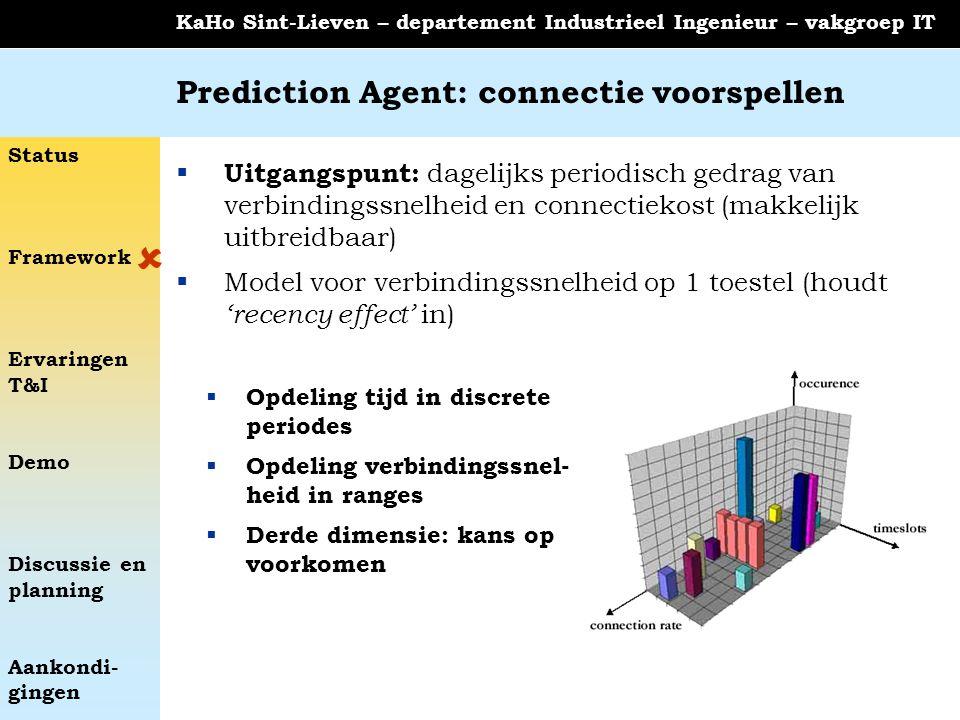 Status Framework Ervaringen T&I Demo Discussie en planning Aankondi- gingen KaHo Sint-Lieven – departement Industrieel Ingenieur – vakgroep IT Predict