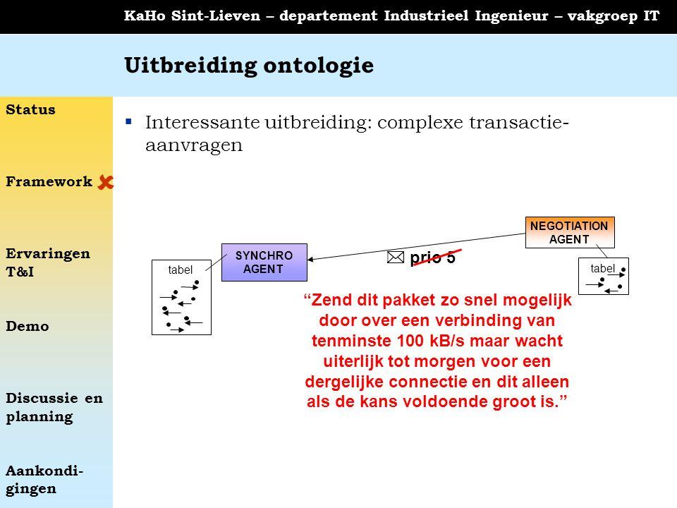 Status Framework Ervaringen T&I Demo Discussie en planning Aankondi- gingen KaHo Sint-Lieven – departement Industrieel Ingenieur – vakgroep IT Uitbrei