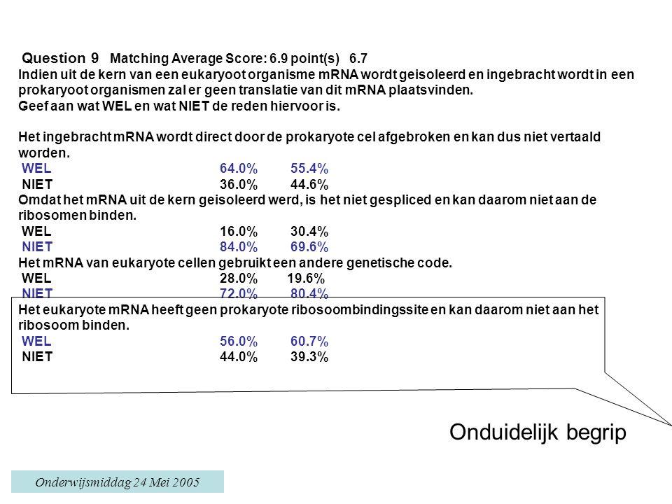 Onderwijsmiddag 24 Mei 2005 Question 9 Matching Average Score: 6.9 point(s) 6.7 Indien uit de kern van een eukaryoot organisme mRNA wordt geisoleerd en ingebracht wordt in een prokaryoot organismen zal er geen translatie van dit mRNA plaatsvinden.