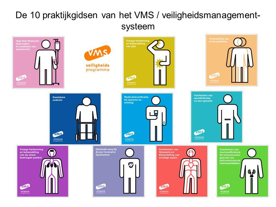 De 10 praktijkgidsen van het VMS / veiligheidsmanagement- systeem