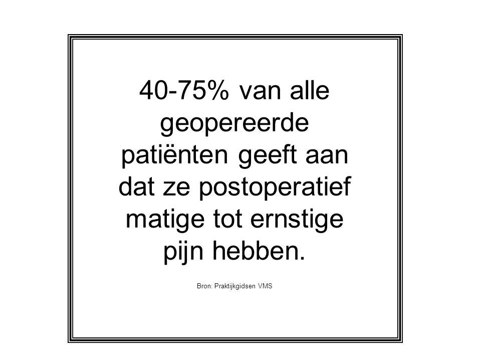 40-75% van alle geopereerde patiënten geeft aan dat ze postoperatief matige tot ernstige pijn hebben. Bron: Praktijkgidsen VMS