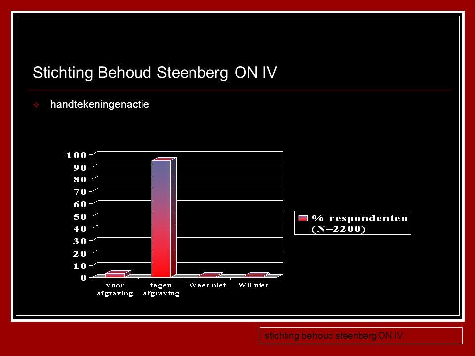 Stellingen De mijnsteenberg verdient de monumentenstatus !?