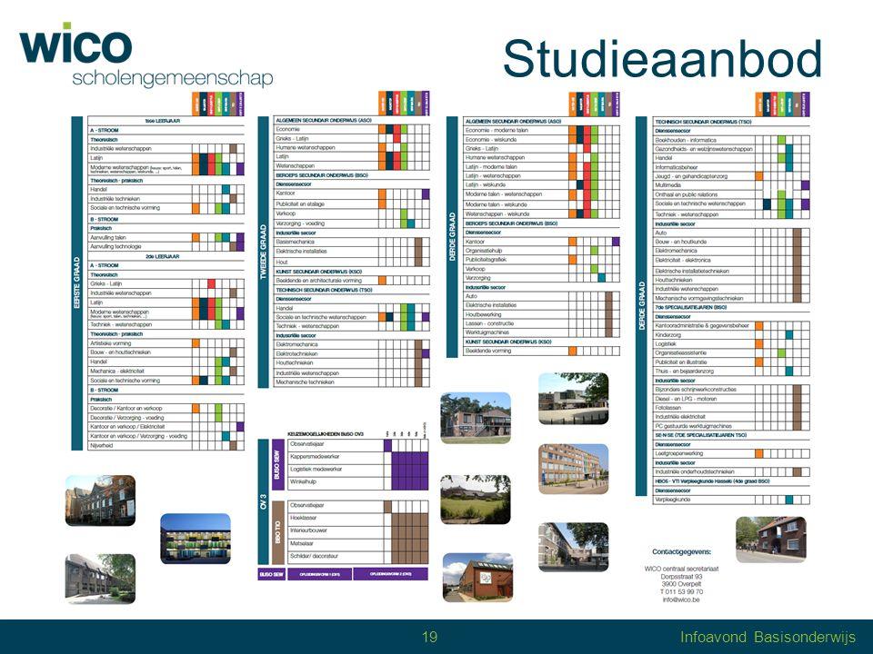 Studieaanbod 19 19Infoavond Basisonderwijs