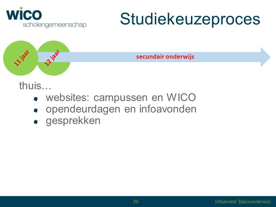 29 11 jaar 12 jaar secundair onderwijs thuis… websites: campussen en WICO opendeurdagen en infoavonden gesprekken Studiekeuzeproces 29Infoavond Basisonderwijs
