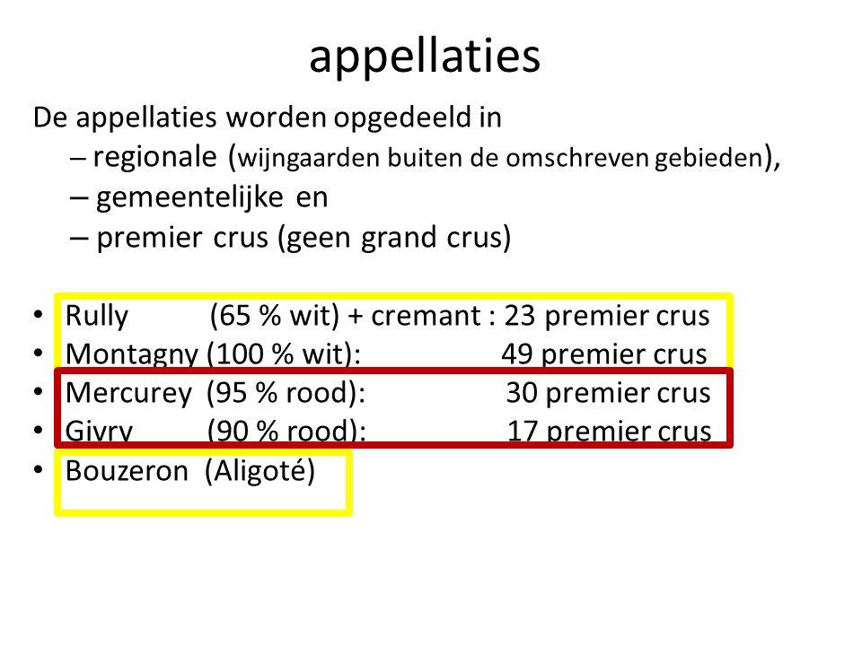 appellaties De appellaties worden opgedeeld in – regionale ( wijngaarden buiten de omschreven gebieden ), – gemeentelijke en – premier crus (geen grand crus) Rully (65 % wit) + cremant : 23 premier crus Montagny (100 % wit): 49 premier crus Mercurey (95 % rood): 30 premier crus Givry (90 % rood): 17 premier crus Bouzeron (Aligoté)