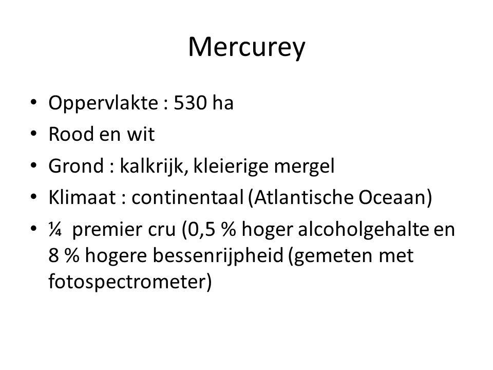 Mercurey Oppervlakte : 530 ha Rood en wit Grond : kalkrijk, kleierige mergel Klimaat : continentaal (Atlantische Oceaan) ¼ premier cru (0,5 % hoger alcoholgehalte en 8 % hogere bessenrijpheid (gemeten met fotospectrometer)