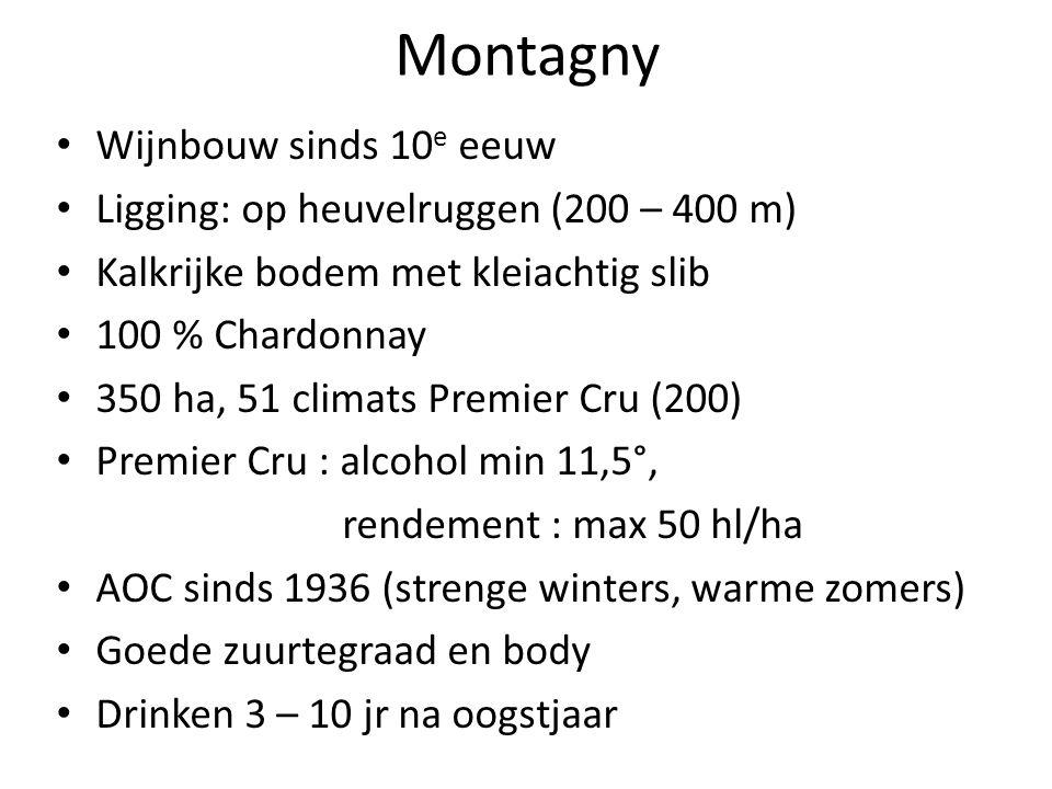 Montagny Wijnbouw sinds 10 e eeuw Ligging: op heuvelruggen (200 – 400 m) Kalkrijke bodem met kleiachtig slib 100 % Chardonnay 350 ha, 51 climats Premi