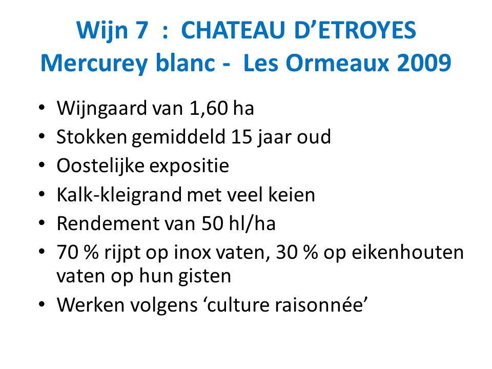 Wijn 7 : CHATEAU D'ETROYES Mercurey blanc - Les Ormeaux 2009 Wijngaard van 1,60 ha Stokken gemiddeld 15 jaar oud Oostelijke expositie Kalk-kleigrand met veel keien Rendement van 50 hl/ha 70 % rijpt op inox vaten, 30 % op eikenhouten vaten op hun gisten Werken volgens 'culture raisonnée'