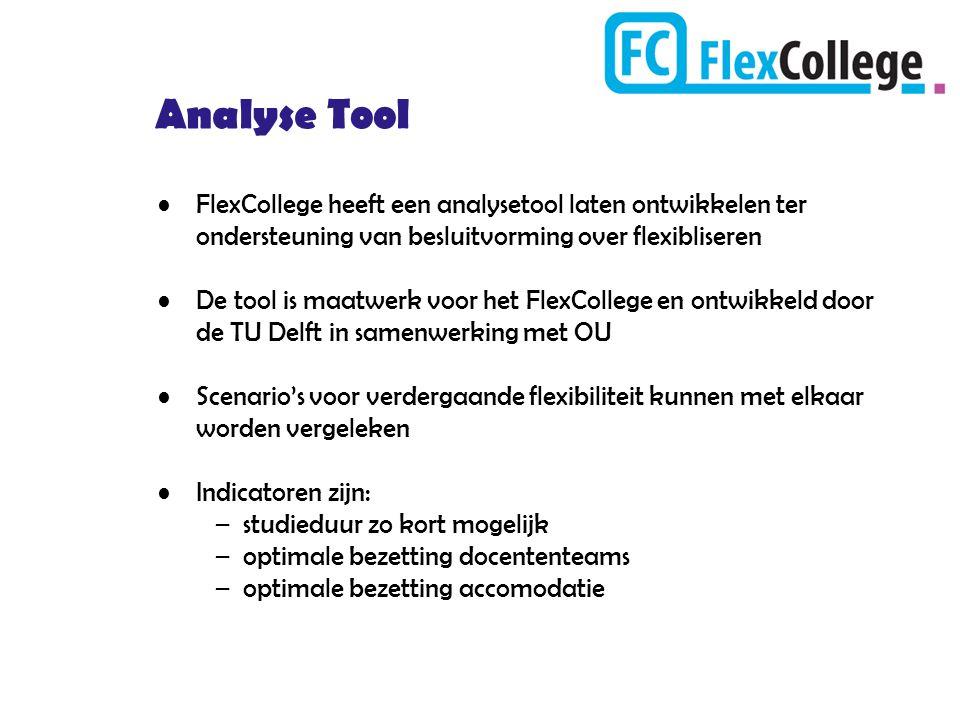 Analyse Tool FlexCollege heeft een analysetool laten ontwikkelen ter ondersteuning van besluitvorming over flexibliseren De tool is maatwerk voor het