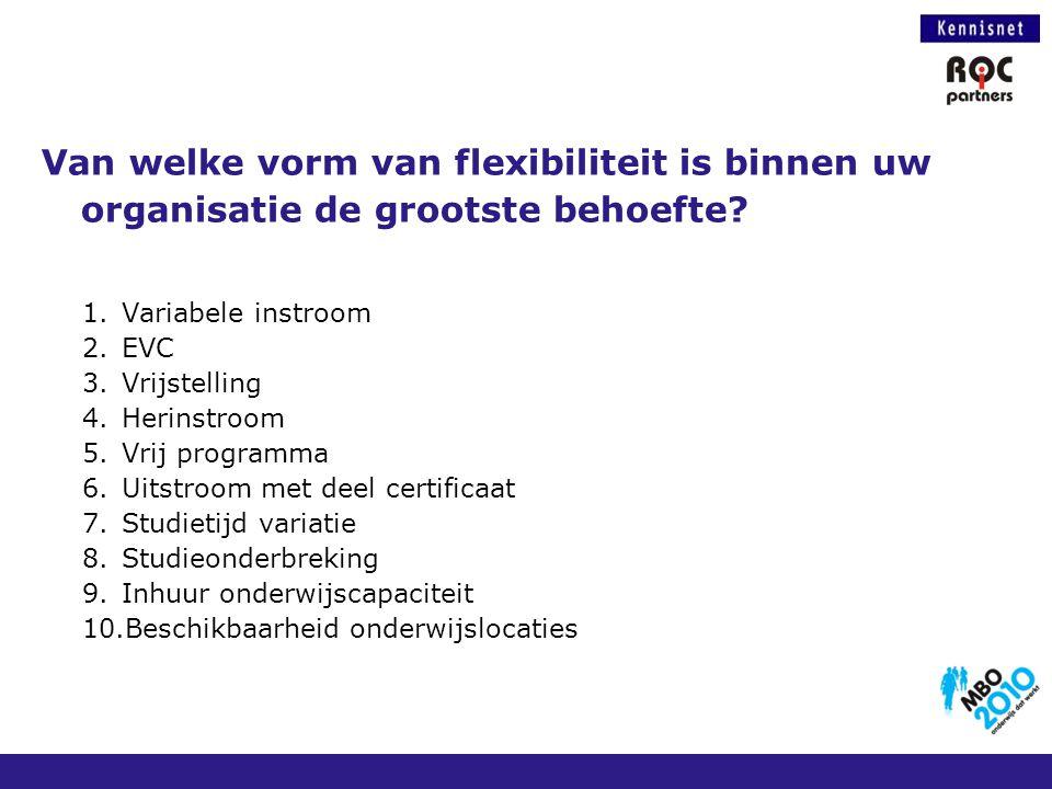 Van welke vorm van flexibiliteit is binnen uw organisatie de grootste behoefte? 1.Variabele instroom 2.EVC 3.Vrijstelling 4.Herinstroom 5.Vrij program