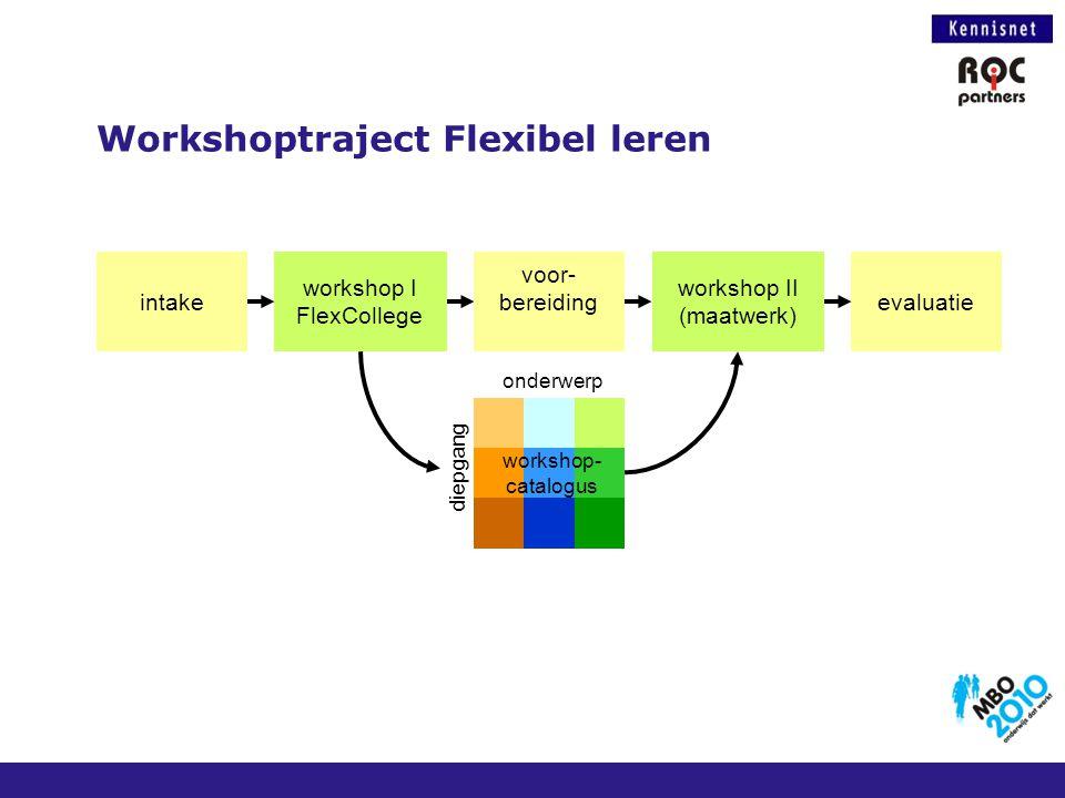 Workshoptraject Flexibel leren workshop- catalogus onderwerp diepgang intake workshop I FlexCollege workshop II (maatwerk) evaluatie voor- bereiding