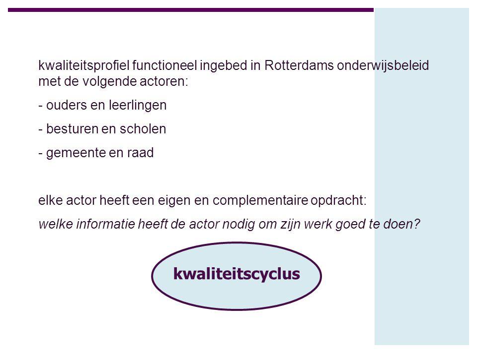 kwaliteitscyclus kwaliteitsprofiel functioneel ingebed in Rotterdams onderwijsbeleid met de volgende actoren: - ouders en leerlingen - besturen en scholen - gemeente en raad elke actor heeft een eigen en complementaire opdracht: welke informatie heeft de actor nodig om zijn werk goed te doen