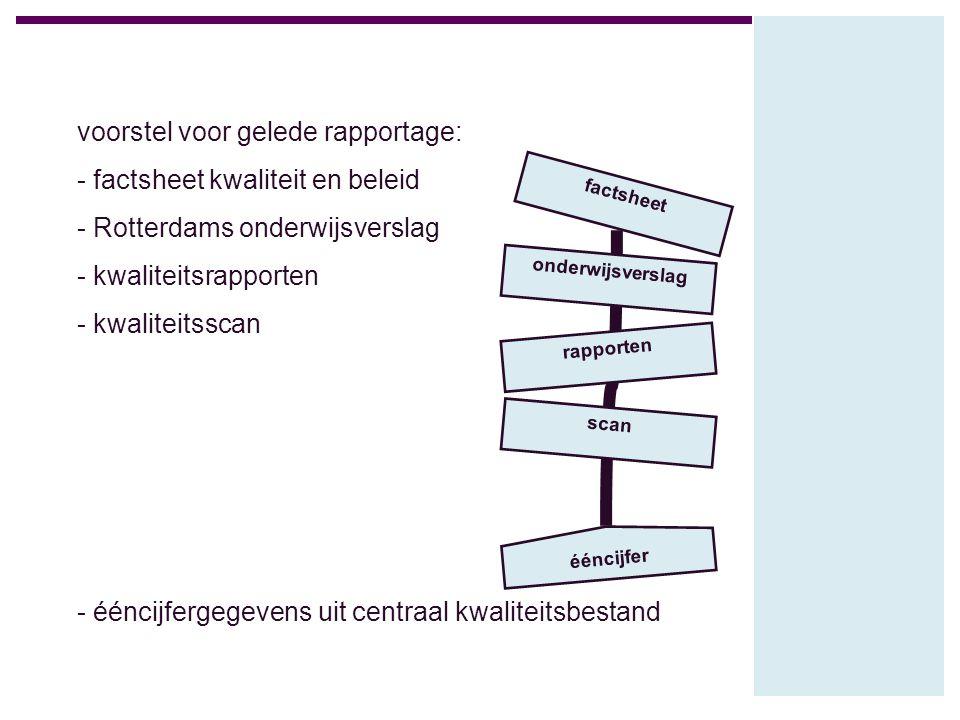 voorstel voor gelede rapportage: - factsheet kwaliteit en beleid - Rotterdams onderwijsverslag - kwaliteitsrapporten - kwaliteitsscan - ééncijfergegevens uit centraal kwaliteitsbestand factsheet onderwijsverslag rapporten scan ééncijfer