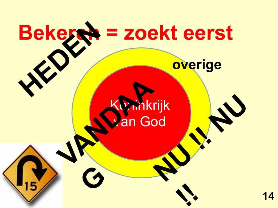 Bekeren = zoekt eerst Koninkrijk van God overige HEDEN VANDAA G NU !! 14