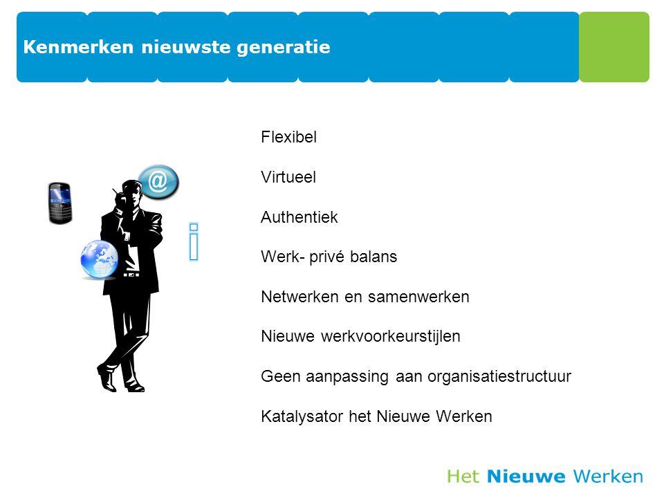Kenmerken nieuwste generatie 16 Flexibel Virtueel Authentiek Werk- privé balans Netwerken en samenwerken Nieuwe werkvoorkeurstijlen Geen aanpassing aan organisatiestructuur Katalysator het Nieuwe Werken