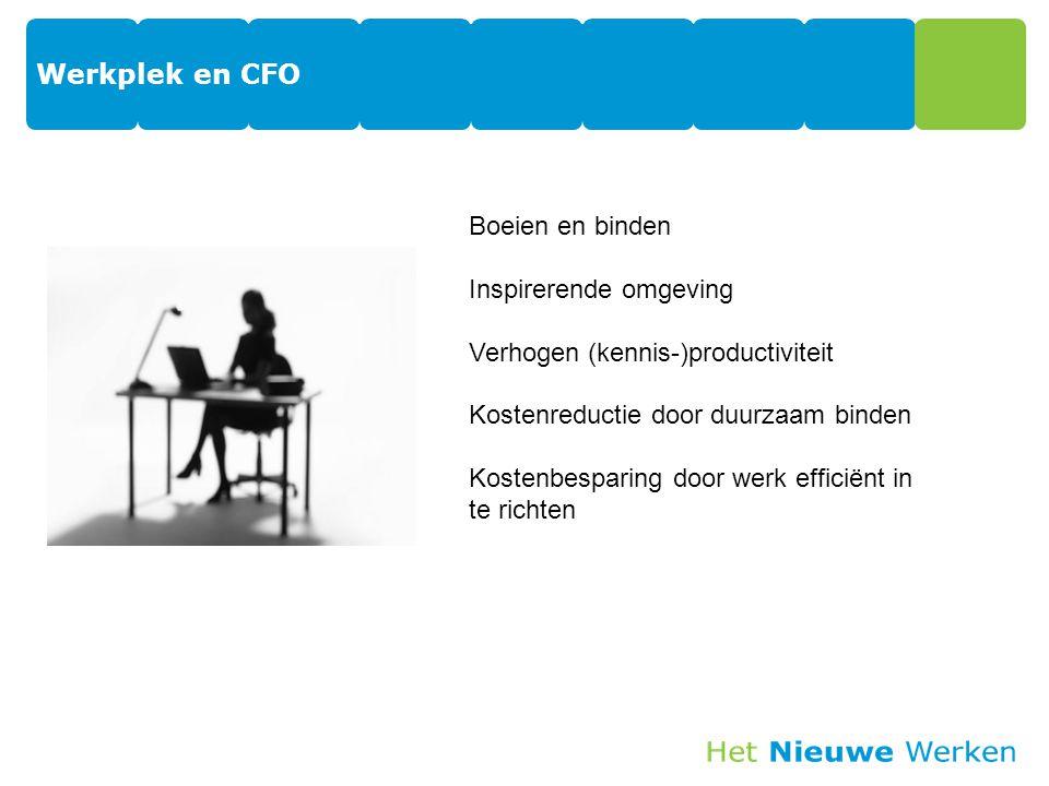 Werkplek en CFO 22 Boeien en binden Inspirerende omgeving Verhogen (kennis-)productiviteit Kostenreductie door duurzaam binden Kostenbesparing door werk efficiënt in te richten