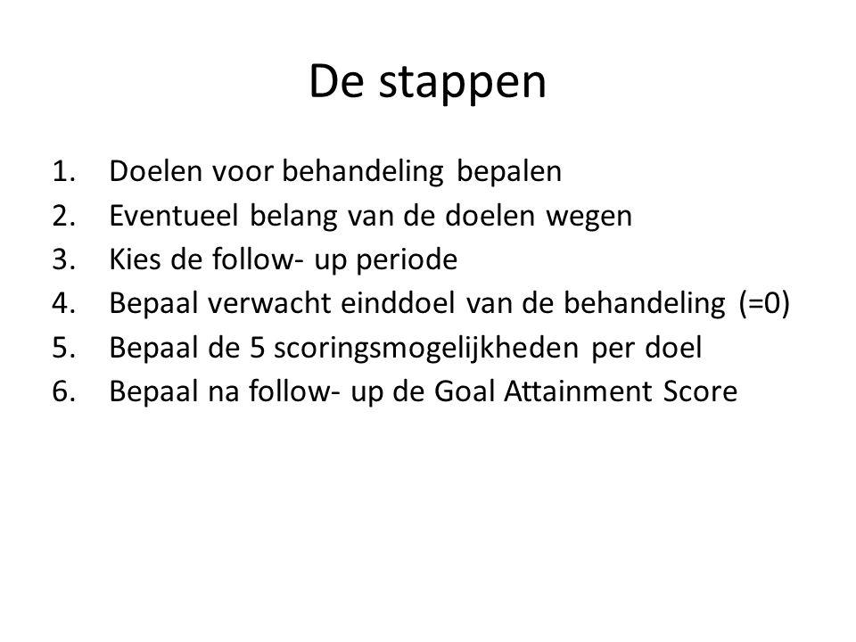 De stappen 1.Doelen voor behandeling bepalen 2.Eventueel belang van de doelen wegen 3.Kies de follow- up periode 4.Bepaal verwacht einddoel van de behandeling (=0) 5.Bepaal de 5 scoringsmogelijkheden per doel 6.Bepaal na follow- up de Goal Attainment Score
